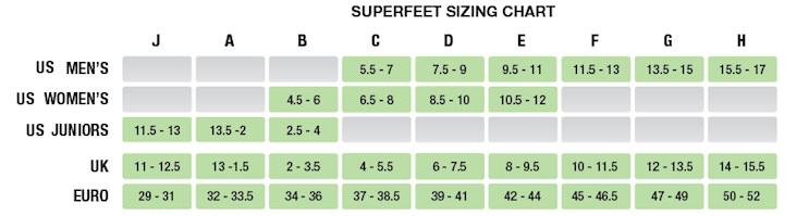 superfeet sizing chart